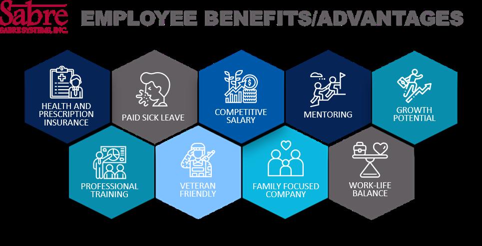 Employee Benefits-Advantages  v2